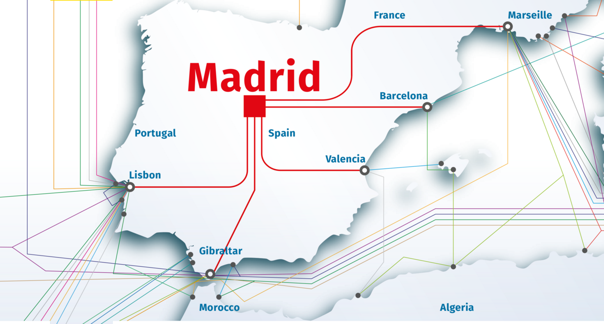 madrid's position in the global telecommunications landscape thumbnail